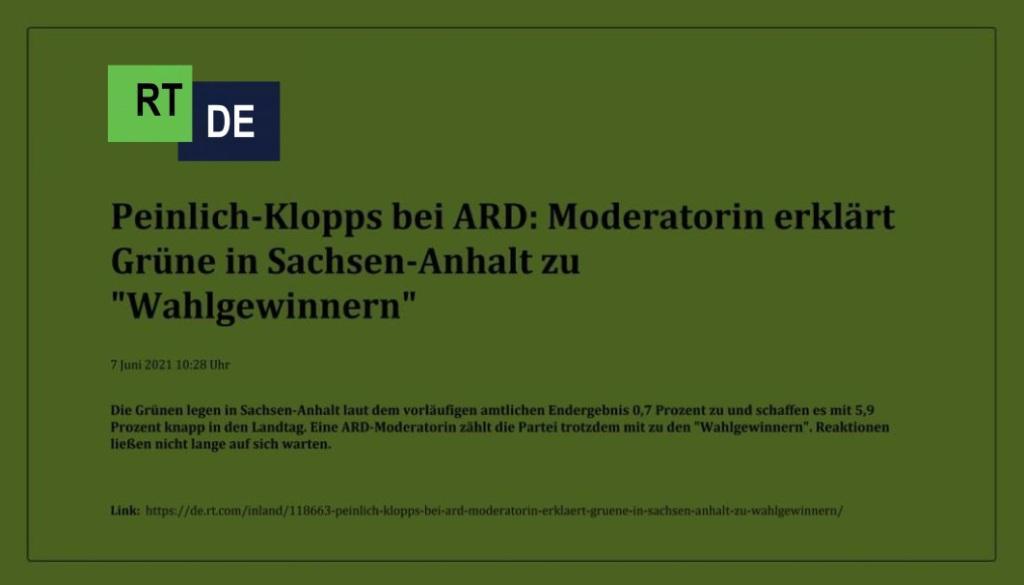 Peinlich-Klopps bei ARD: Moderatorin erklärt Grüne in Sachsen-Anhalt zu 'Wahlgewinnern' - Die Grünen legen in Sachsen-Anhalt laut dem vorläufigen amtlichen Endergebnis 0,7 Prozent zu und schaffen es mit 5,9 Prozent knapp in den Landtag. Eine ARD-Moderatorin zählt die Partei trotzdem mit zu den 'Wahlgewinnern'. Reaktionen ließen nicht lange auf sich warten. -  RT DE - 7 Juni 2021 10:28 Uhr   - Link: https://de.rt.com/inland/118663-peinlich-klopps-bei-ard-moderatorin-erklaert-gruene-in-sachsen-anhalt-zu-wahlgewinnern/