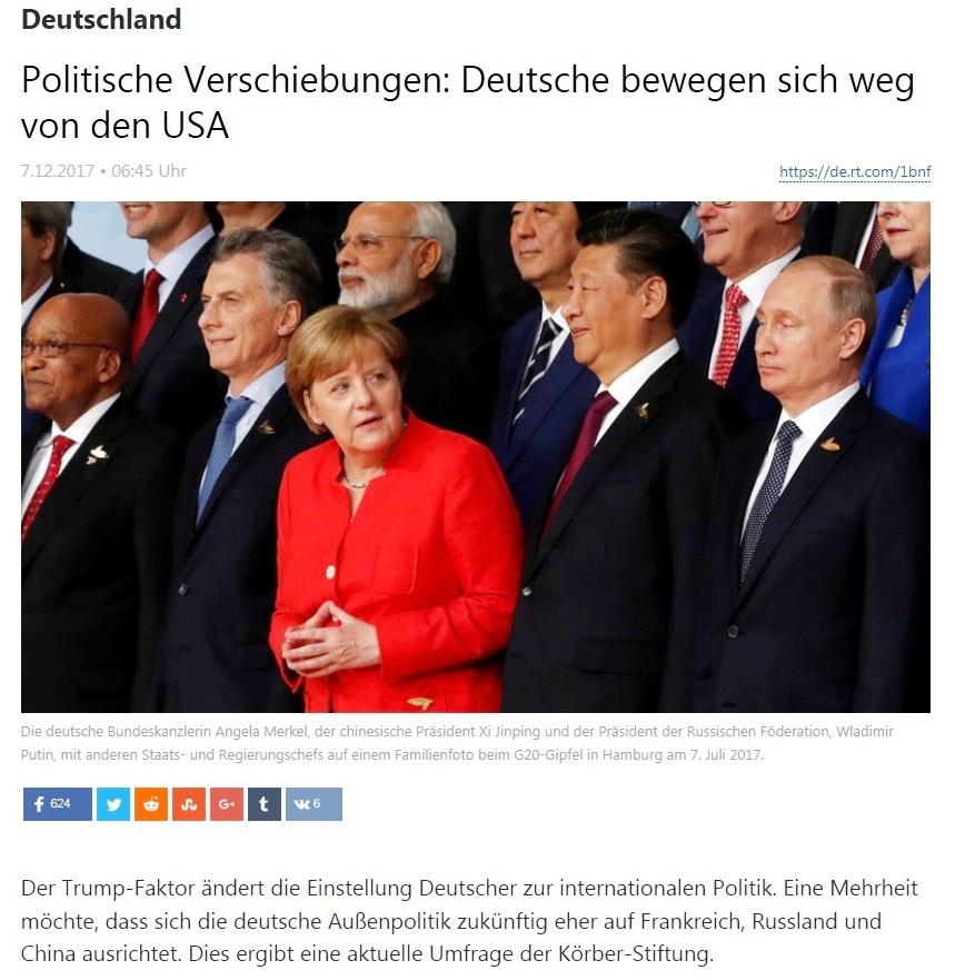 Deutschland - Politische Verschiebungen: Deutsche bewegen sich weg von den USA