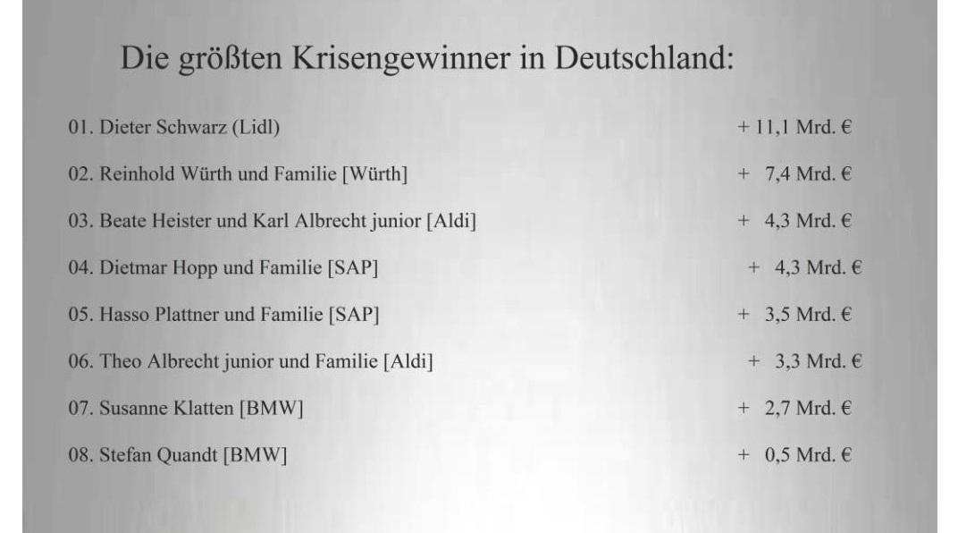 Aus dem Posteingang von Dr. Sahra Wagenknecht (MdB) - Team Sahra 05.11.2020 - Wahlen ohne Ergebnis: Wohin steuern die USA?