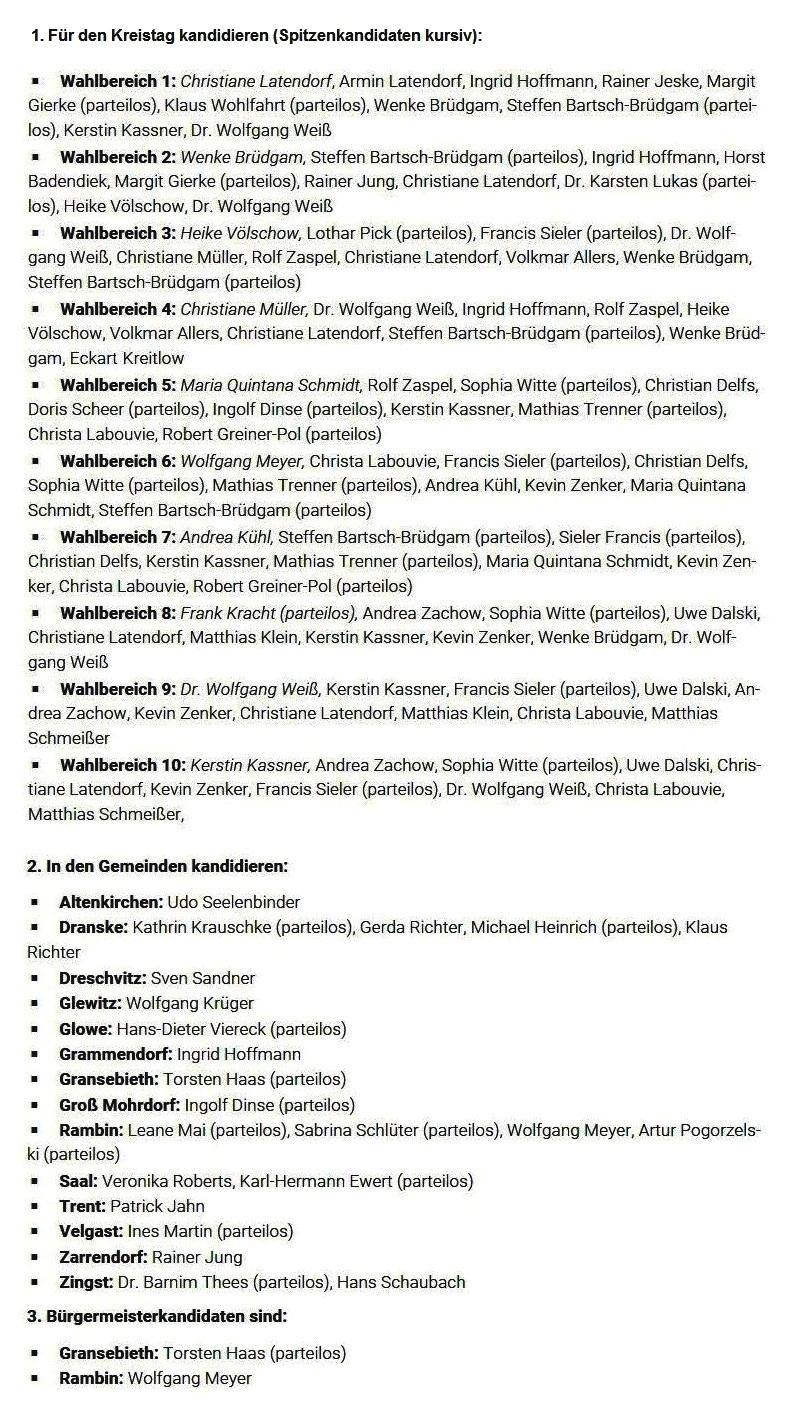 Namentliche Übersicht über die Nominierten unserer Partei DIE LINKE zur Kommunalwahl am 26. Mai 2019 in den zehn Wahlbereichen für den Kreistag Vorpommern-Rügen  und für die Bürgermeister-, Stadt- und Gemeinderatswahlen in einigen Orten des Landkreises Vorpommern-Rügen