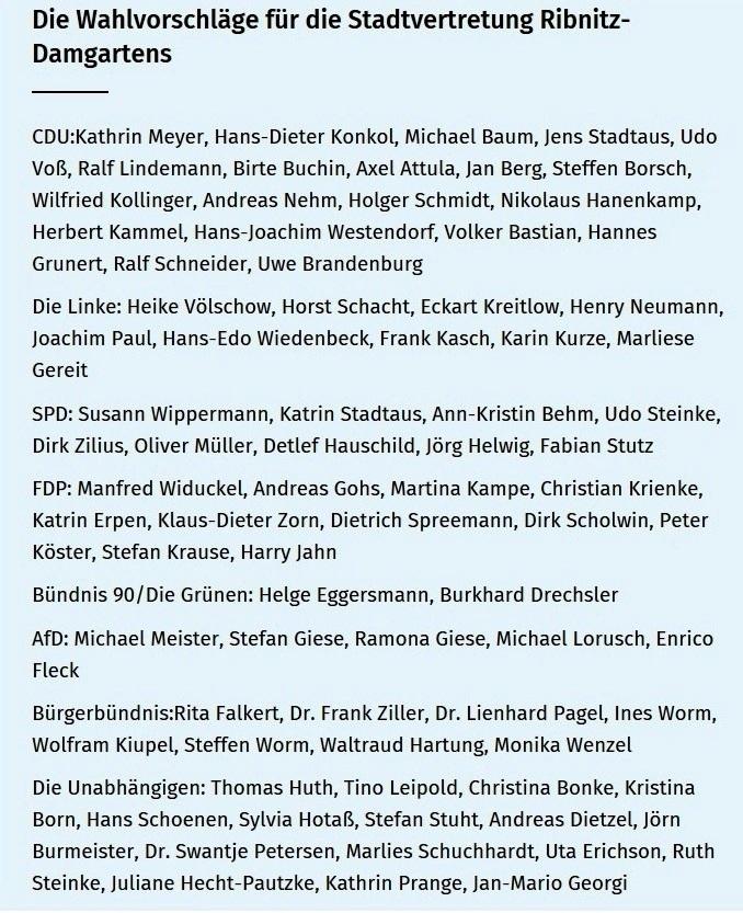 Die Wahlvorschläge für die Stadtvertretung Ribnitz-Damgarten zu den Kommunalwahlen in Mecklenburg-Vorpommern am 26. Mai 2019 - veröffentlicht in der Ostsee-Zeitung am 20. März 2019 - 2